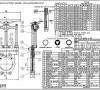 Imagem 1 de Fig 1500 - Válvula guilhotina acionamento volante