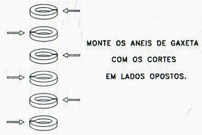 MANUTENÇÃO E TROCA DE GAXETAS VÁLVULAS GAVETA