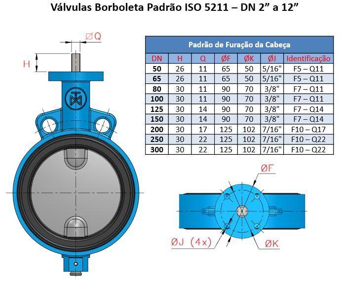 Válvulas Borboleta padrão ISO 5211